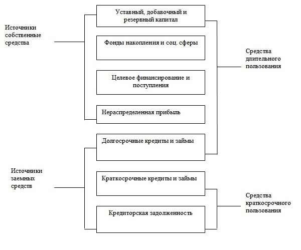 показатели краткосрочного кредита беззалоговый потребительский кредит от народного банка