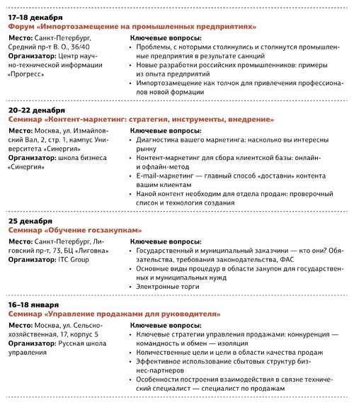 Предстоящие бизнес-мероприятия в декабре 2014 года