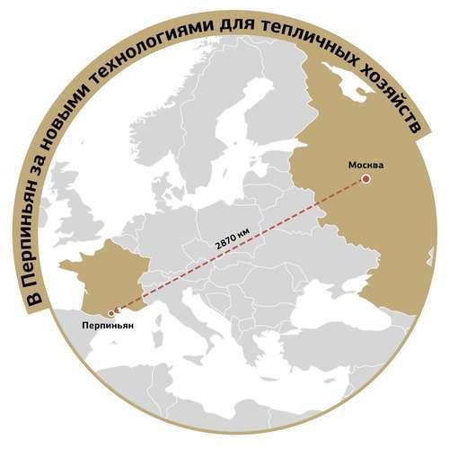 Современное растениеводство: французский опыт на российском рынке