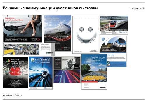 Участие компании в выставках: организация выставки за 5 шагов