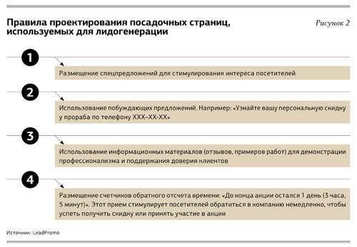 Эффективное привлечение клиентов: лидогенерация за 6 шагов