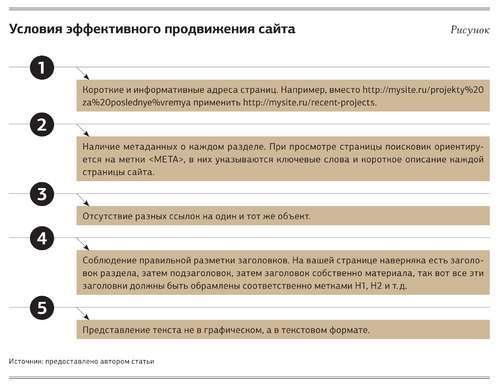 Grx ru торопись заказать надежное продвижение сайтов для вашей организации купить создание сайтов