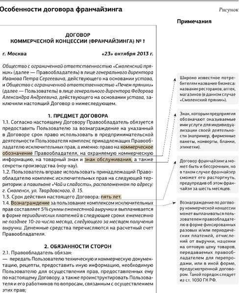 договора франчайзинга образец