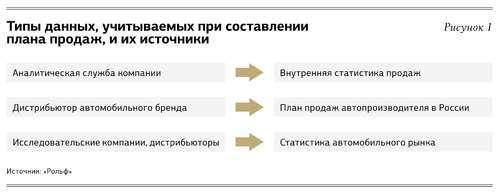 Изменение конъюнктуры рынка