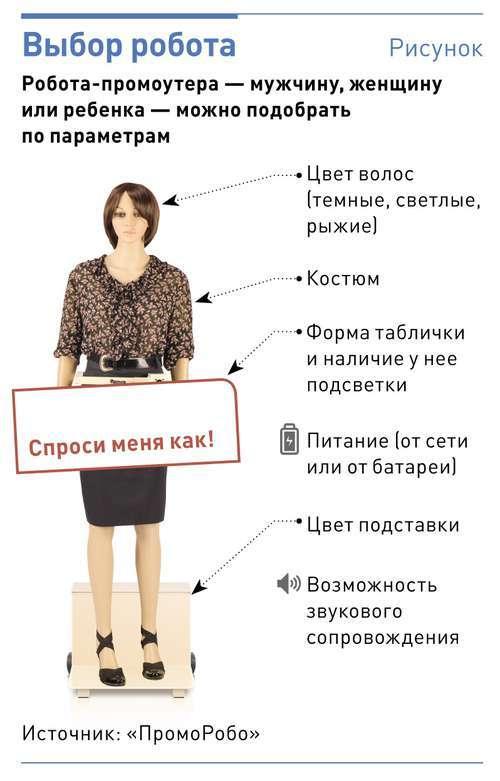 как привлечь внимание клиента