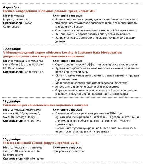 Конференции, семинары, тренинги в ноябре 2014 года