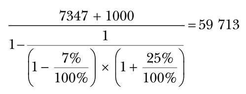 Как рассчитать наценку: формула