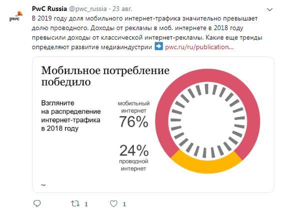 PwC Russia