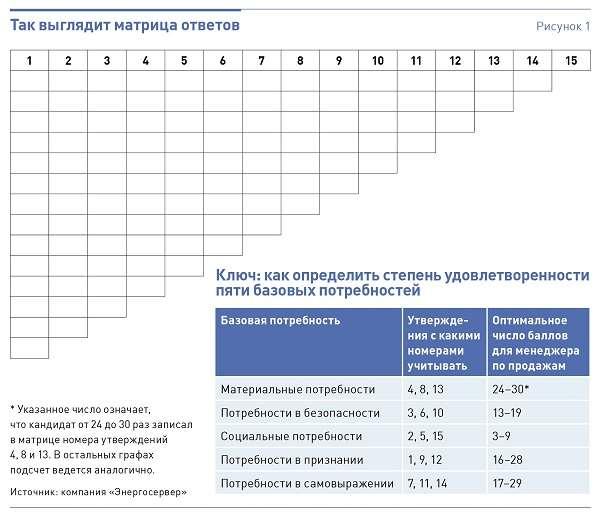 лучшие сайты вакансий в оренбурге