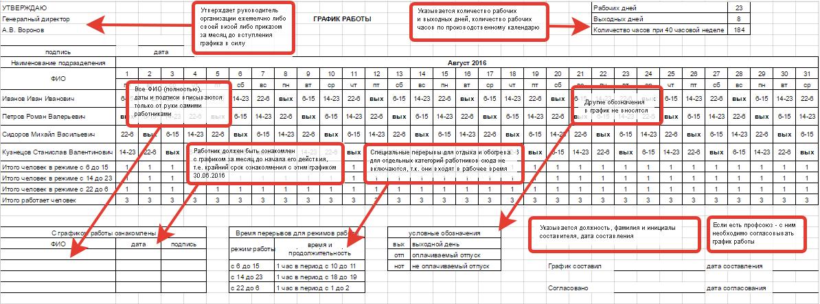 четырехсменный график работы пример